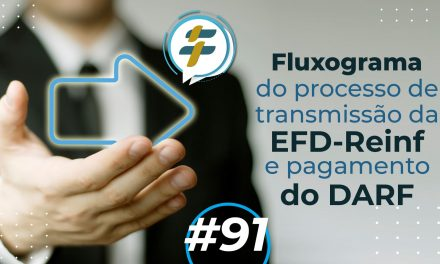 #91: Fluxograma do processo de transmissão da EFD-Reinf e pagamento do DARF